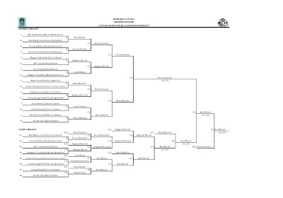2011 Womens 16 Team Bracket